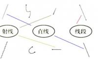 青岛版初一数学上册知识点《直线、射线和线段》教案