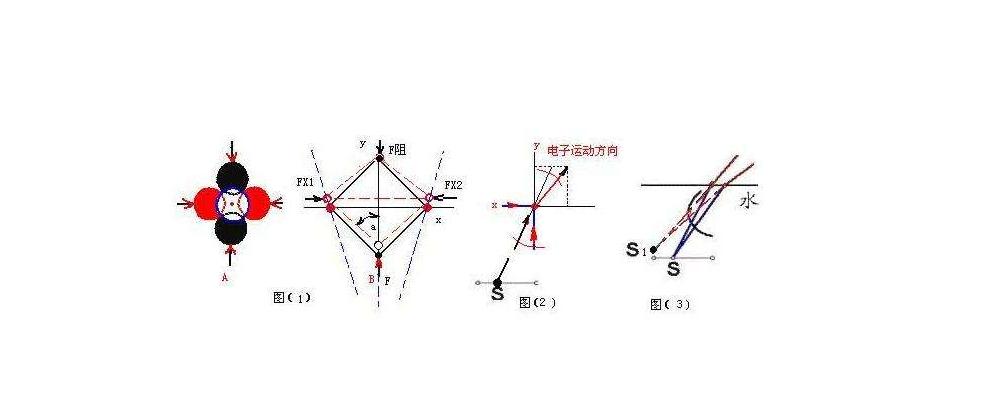 高中物理必修一知识点第一章运动描述的基本本概念