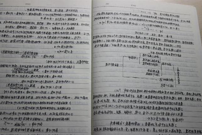 2019年中考备考|初中数学所有知识点复习口诀