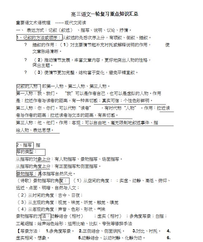 2019-2020年高三语文第一轮复习重点知识梳理总结